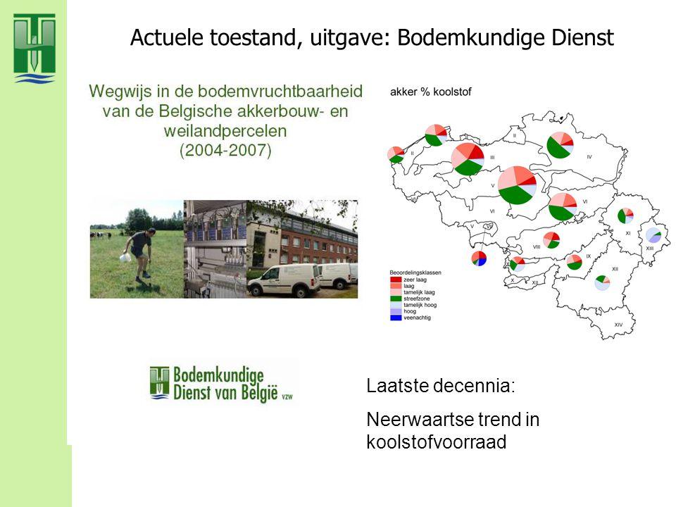 Actuele toestand, uitgave: Bodemkundige Dienst Laatste decennia: Neerwaartse trend in koolstofvoorraad