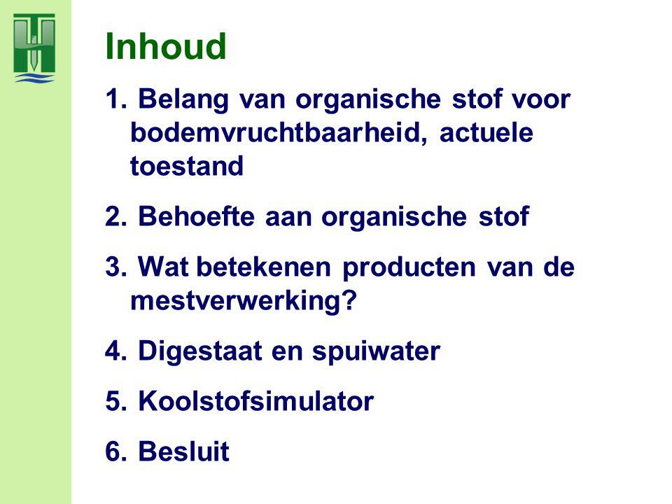 Inhoud 1. Belang van organische stof voor bodemvruchtbaarheid, actuele toestand 2. Behoefte aan organische stof 3. Wat betekenen producten van de mest