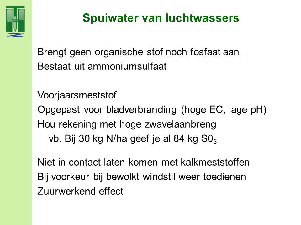 Spuiwater van luchtwassers Brengt geen organische stof noch fosfaat aan Bestaat uit ammoniumsulfaat Voorjaarsmeststof Opgepast voor bladverbranding (h