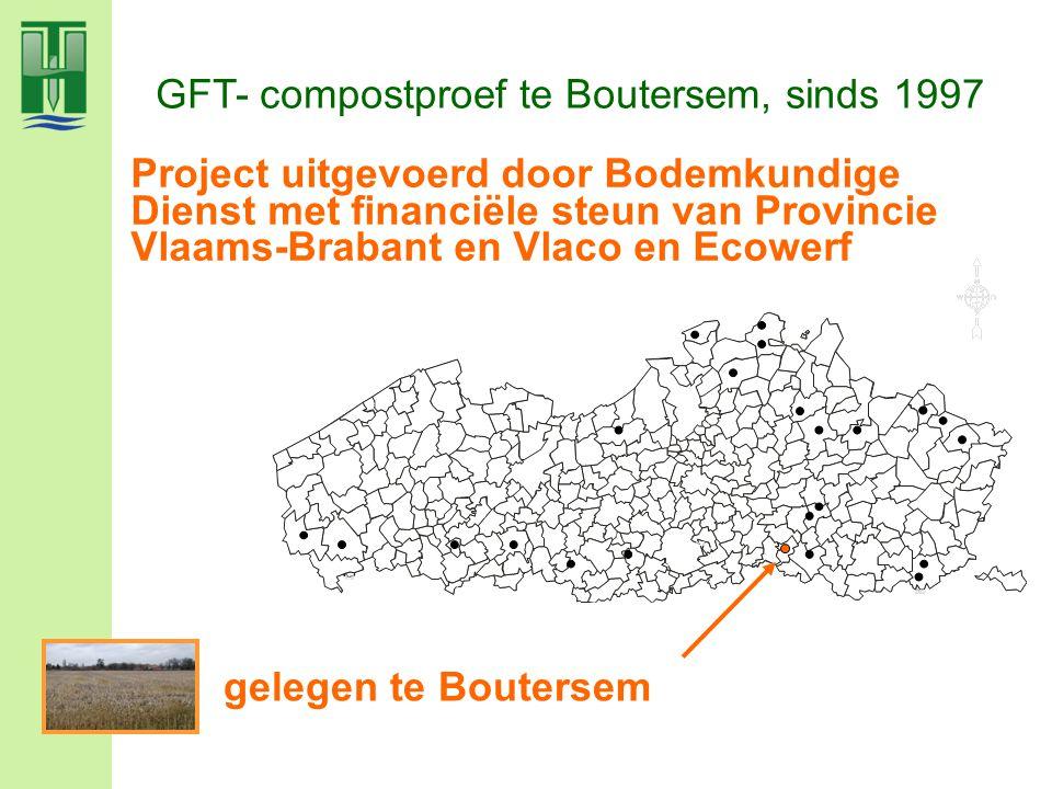 GFT- compostproef te Boutersem, sinds 1997 gelegen te Boutersem Project uitgevoerd door Bodemkundige Dienst met financiële steun van Provincie Vlaams-