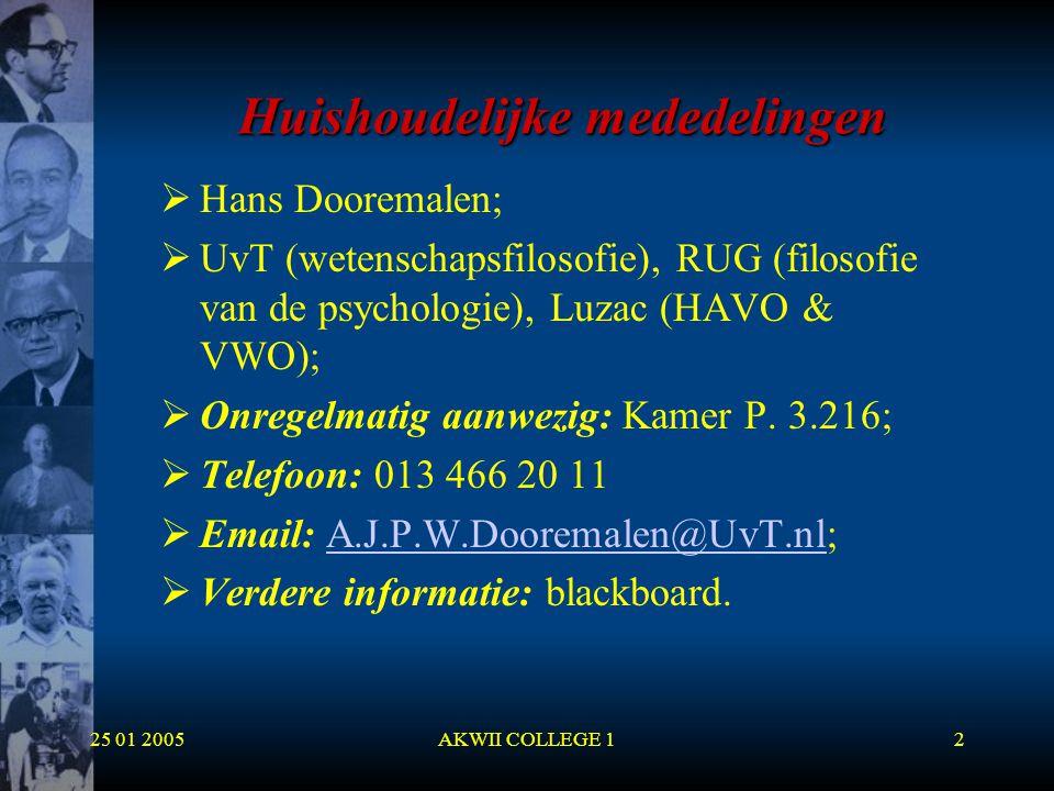 25 01 2005AKWII COLLEGE 12 Huishoudelijke mededelingen  Hans Dooremalen;  UvT (wetenschapsfilosofie), RUG (filosofie van de psychologie), Luzac (HAV