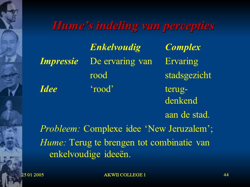 25 01 2005AKWII COLLEGE 144 Hume's indeling van percepties EnkelvoudigComplex ImpressieDe ervaring vanErvaring roodstadsgezicht Idee'rood'terug- denke