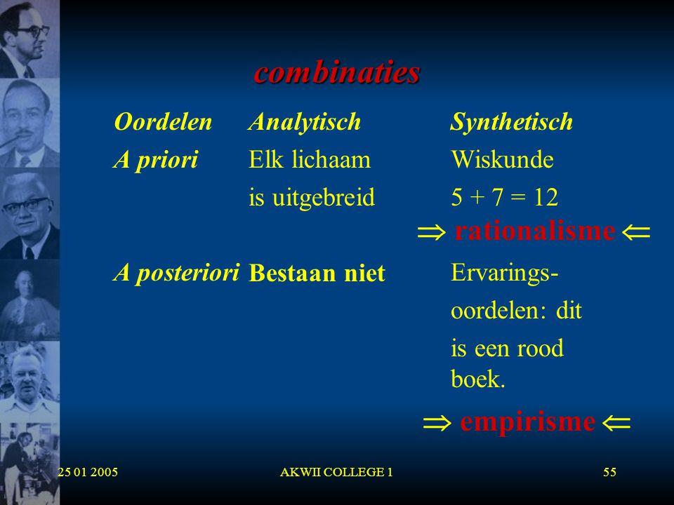 25 01 2005AKWII COLLEGE 155 combinaties OordelenAnalytischSynthetisch A prioriElk lichaamWiskunde is uitgebreid5 + 7 = 12 A posterioriErvarings- oorde
