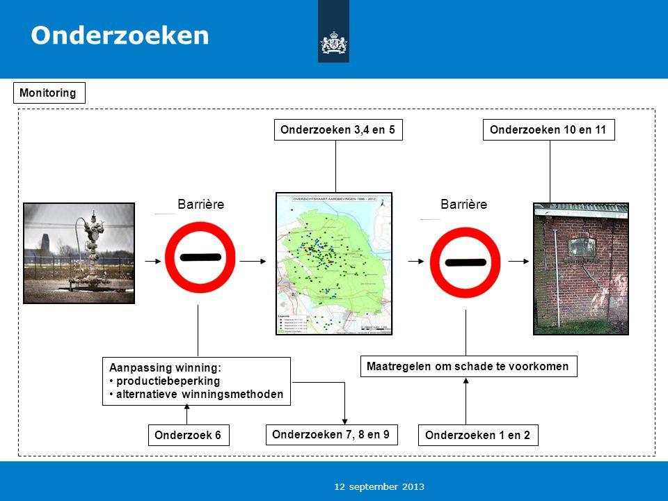12 september 2013 Onderzoeken Barrière Aanpassing winning: productiebeperking alternatieve winningsmethoden Maatregelen om schade te voorkomen Onderzo