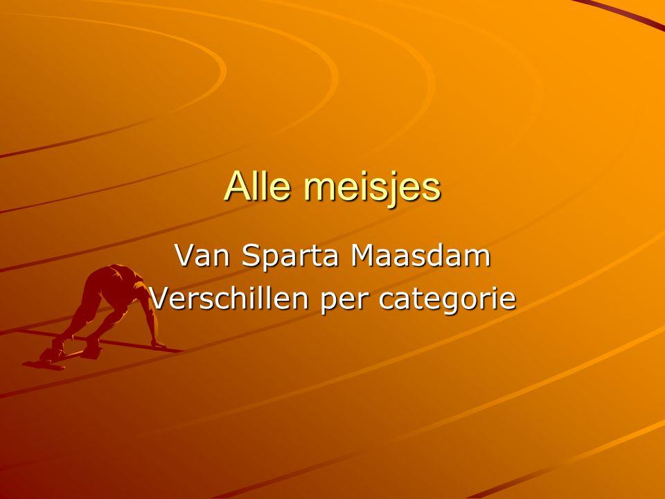 Alle meisjes Van Sparta Maasdam Verschillen per categorie