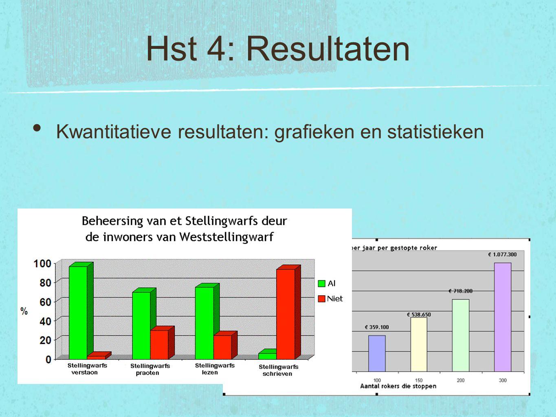 Hst 4: Resultaten Kwantitatieve resultaten: grafieken en statistieken