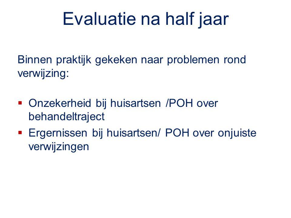 Evaluatie na half jaar Binnen praktijk gekeken naar problemen rond verwijzing:  Onzekerheid bij huisartsen /POH over behandeltraject  Ergernissen bi