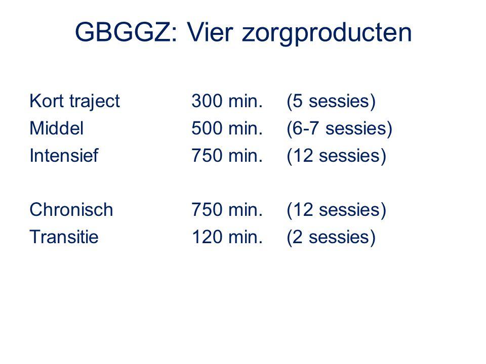 GBGGZ: Vier zorgproducten Kort traject300 min.(5 sessies) Middel500 min.(6-7 sessies) Intensief750 min.(12 sessies) Chronisch750 min.(12 sessies) Tran
