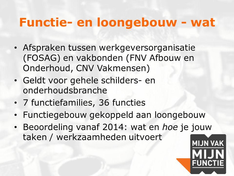 Functie- en loongebouw - wat Afspraken tussen werkgeversorganisatie (FOSAG) en vakbonden (FNV Afbouw en Onderhoud, CNV Vakmensen) Geldt voor gehele sc