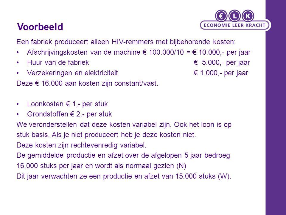 Voorbeeld Een fabriek produceert alleen HIV-remmers met bijbehorende kosten: Afschrijvingskosten van de machine € 100.000/10 = € 10.000,- per jaar Huu