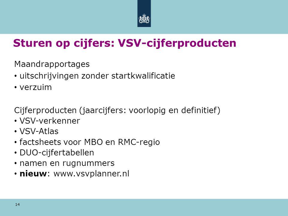 14 Sturen op cijfers: VSV-cijferproducten Maandrapportages uitschrijvingen zonder startkwalificatie verzuim Cijferproducten (jaarcijfers: voorlopig en