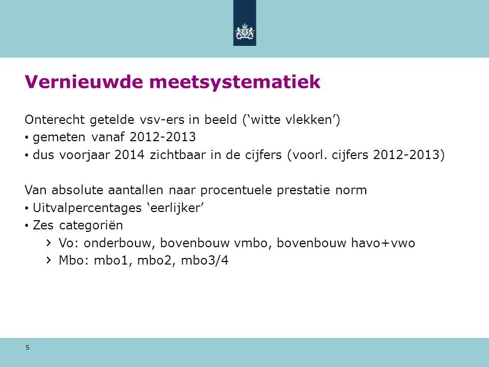5 Vernieuwde meetsystematiek Onterecht getelde vsv-ers in beeld ('witte vlekken') gemeten vanaf 2012-2013 dus voorjaar 2014 zichtbaar in de cijfers (v