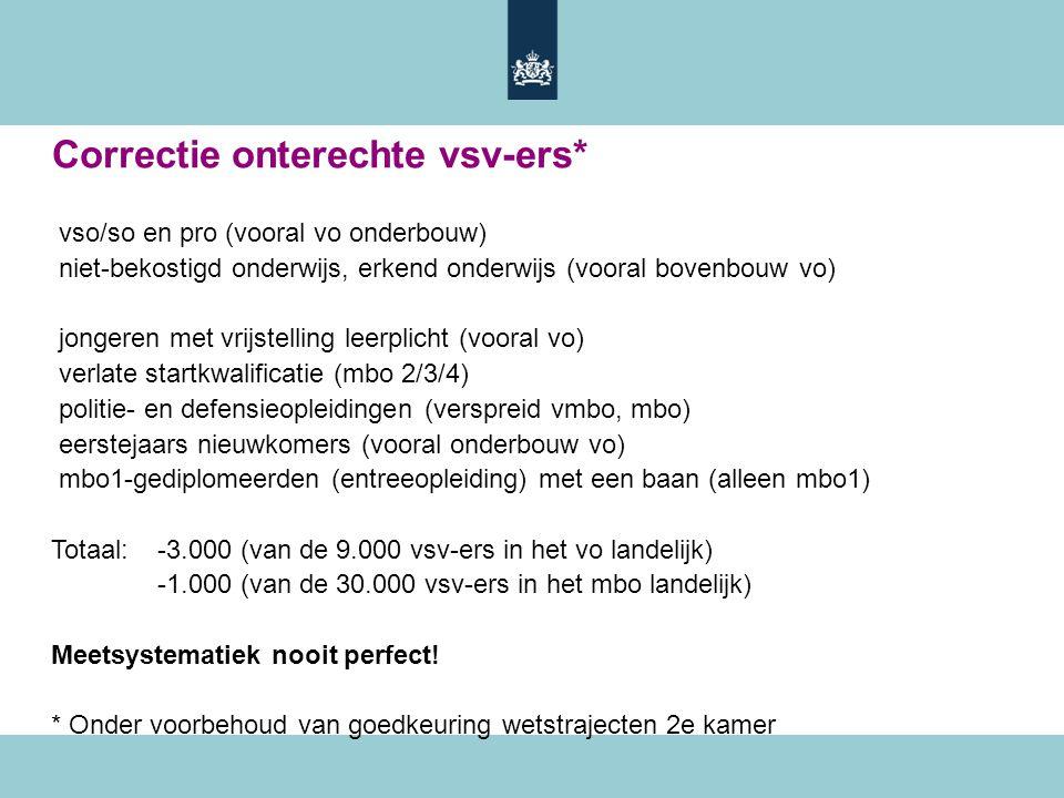 17 Meer informatie: www.aanvalopschooluitval.nl www.vsvverkenner.nl www.vsvplanner.nl www.duo.nl/zakelijk/Gemeenten/S20_Gegevensuit wisseling/Intro.asp