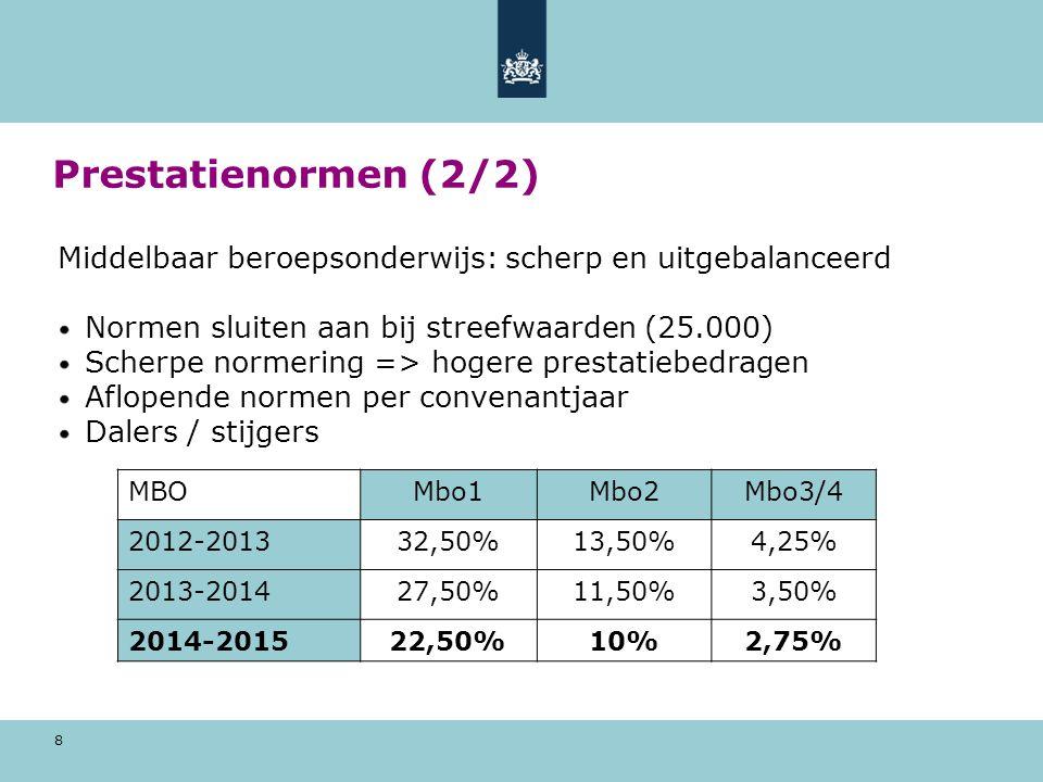 8 Prestatienormen (2/2) Middelbaar beroepsonderwijs: scherp en uitgebalanceerd Normen sluiten aan bij streefwaarden (25.000) Scherpe normering => hoge