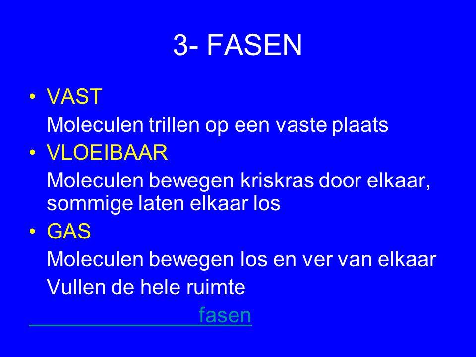 1.5 Fasen, faseveranderingen en scheiden van mengsels Fase (toestandsaanduiding) -vast (s) -vloeibaar (l) -gas (g)