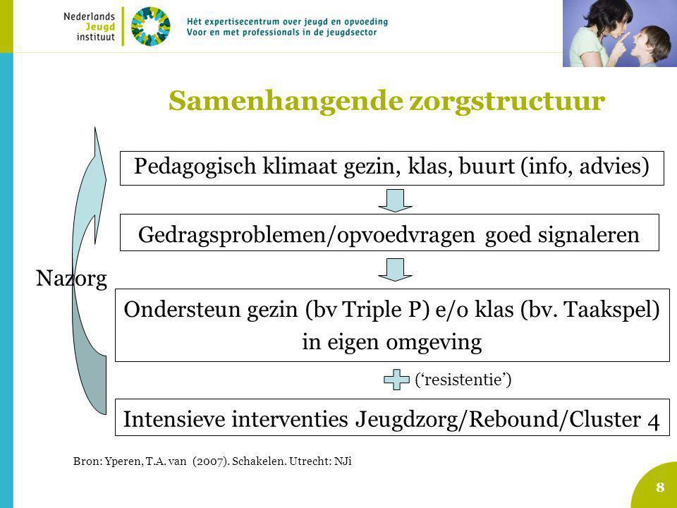 8 Samenhangende zorgstructuur Gedragsproblemen/opvoedvragen goed signaleren Ondersteun gezin (bv Triple P) e/o klas (bv. Taakspel) in eigen omgeving I