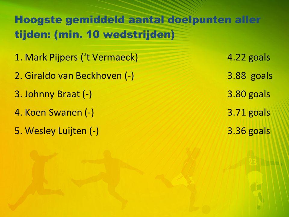 Hoogste gemiddeld aantal doelpunten aller tijden: (min. 10 wedstrijden) 1. Mark Pijpers ('t Vermaeck) 4.22 goals 2. Giraldo van Beckhoven (-) 3.88 goa