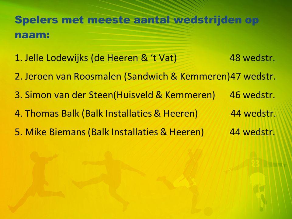 Spelers met meeste aantal wedstrijden op naam: 1. Jelle Lodewijks (de Heeren & 't Vat) 48 wedstr. 2. Jeroen van Roosmalen (Sandwich & Kemmeren)47 weds