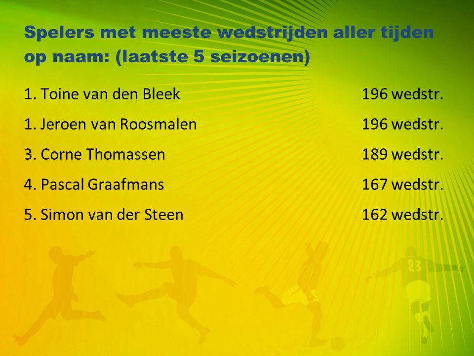 Spelers met meeste wedstrijden aller tijden op naam: (laatste 5 seizoenen) 1. Toine van den Bleek196 wedstr. 1. Jeroen van Roosmalen196 wedstr. 3. Cor