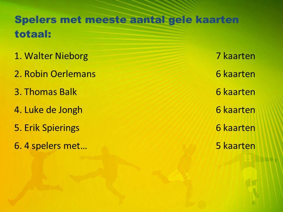 Spelers met meeste aantal gele kaarten totaal: 1. Walter Nieborg7 kaarten 2. Robin Oerlemans6 kaarten 3. Thomas Balk6 kaarten 4. Luke de Jongh6 kaarte