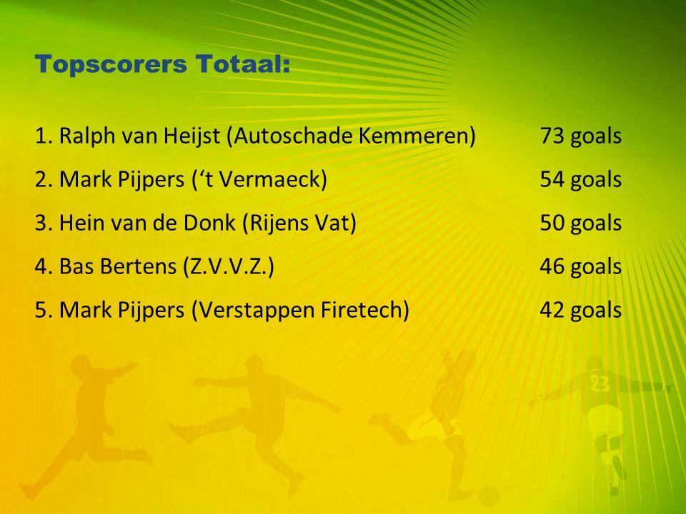 Topscorers Totaal: 1. Ralph van Heijst (Autoschade Kemmeren) 73 goals 2. Mark Pijpers ('t Vermaeck) 54 goals 3. Hein van de Donk (Rijens Vat) 50 goals