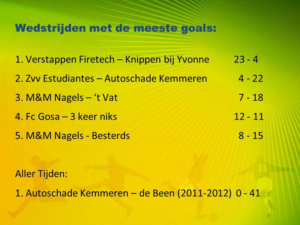 Wedstrijden met de meeste goals: 1. Verstappen Firetech – Knippen bij Yvonne 23 - 4 2. Zvv Estudiantes – Autoschade Kemmeren 4 - 22 3. M&M Nagels – 't