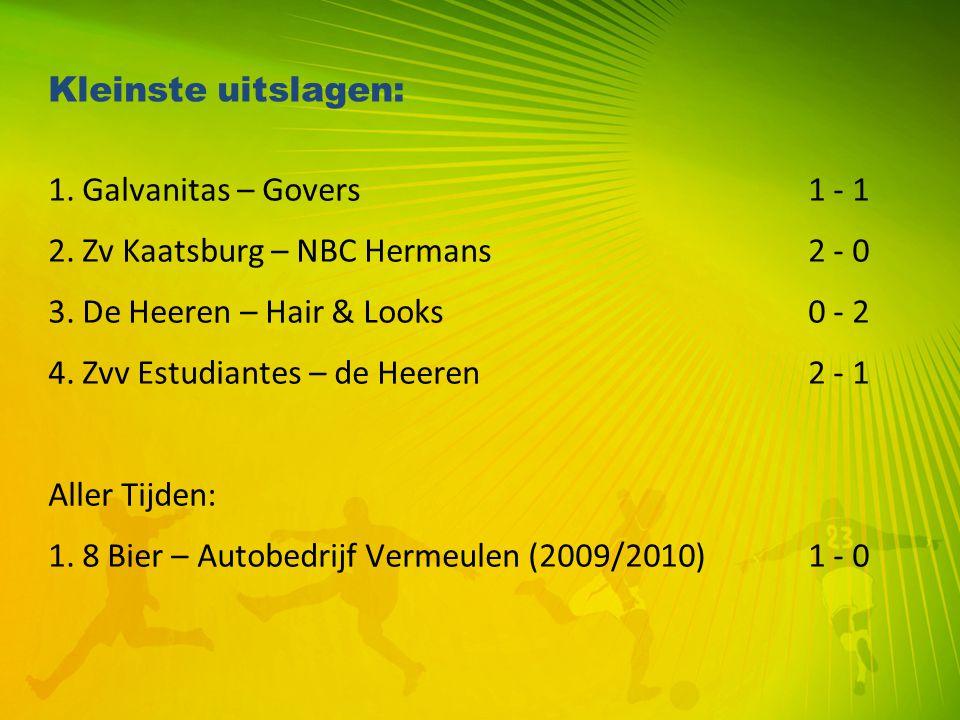 Kleinste uitslagen: 1. Galvanitas – Govers1 - 1 2. Zv Kaatsburg – NBC Hermans2 - 0 3. De Heeren – Hair & Looks0 - 2 4. Zvv Estudiantes – de Heeren2 -