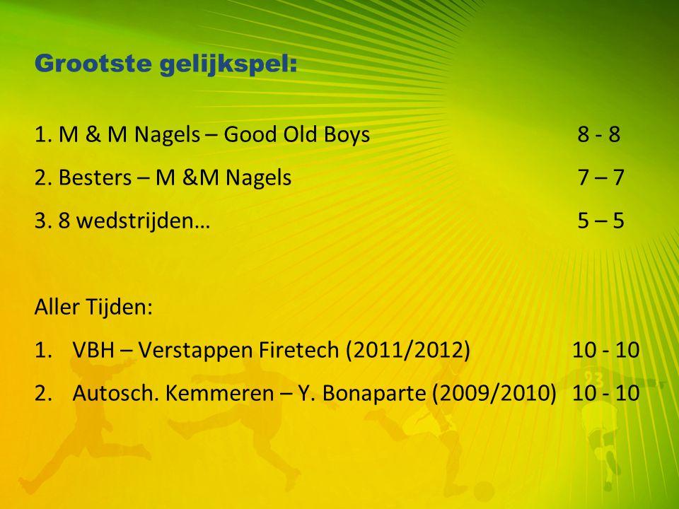 Grootste gelijkspel: 1. M & M Nagels – Good Old Boys 8 - 8 2. Besters – M &M Nagels 7 – 7 3. 8 wedstrijden… 5 – 5 Aller Tijden: 1.VBH – Verstappen Fir