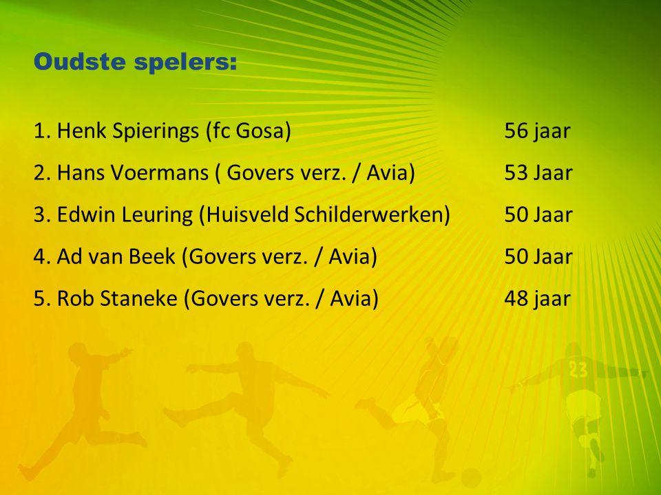 Oudste spelers: 1. Henk Spierings (fc Gosa)56 jaar 2. Hans Voermans ( Govers verz. / Avia) 53 Jaar 3. Edwin Leuring (Huisveld Schilderwerken) 50 Jaar