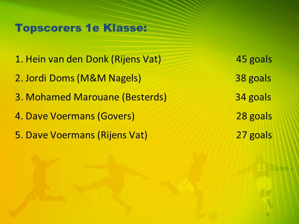 Topscorers 1e Klasse: 1. Hein van den Donk (Rijens Vat) 45 goals 2. Jordi Doms (M&M Nagels) 38 goals 3. Mohamed Marouane (Besterds) 34 goals 4. Dave V