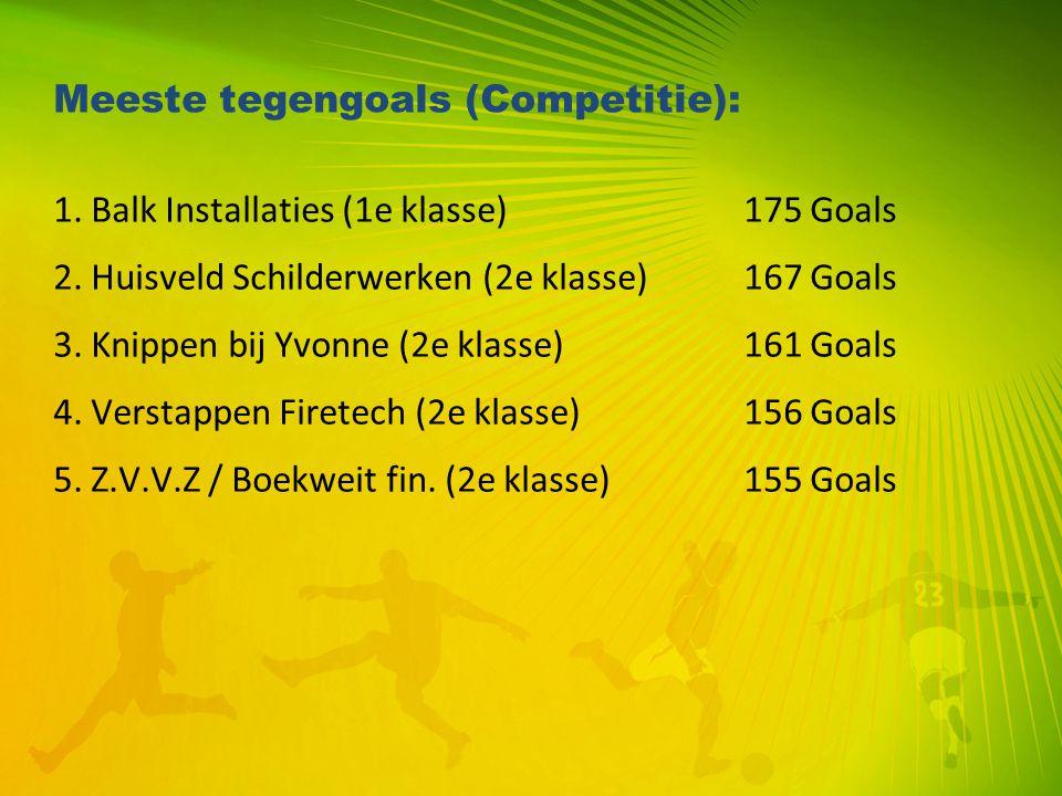 Meeste tegengoals (Competitie): 1. Balk Installaties (1e klasse) 175 Goals 2. Huisveld Schilderwerken (2e klasse) 167 Goals 3. Knippen bij Yvonne (2e