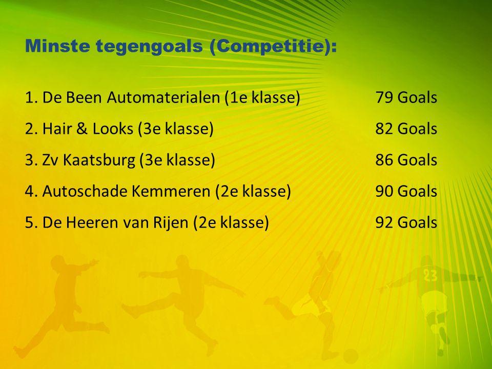 Minste tegengoals (Competitie): 1. De Been Automaterialen (1e klasse)79 Goals 2. Hair & Looks (3e klasse)82 Goals 3. Zv Kaatsburg (3e klasse) 86 Goals