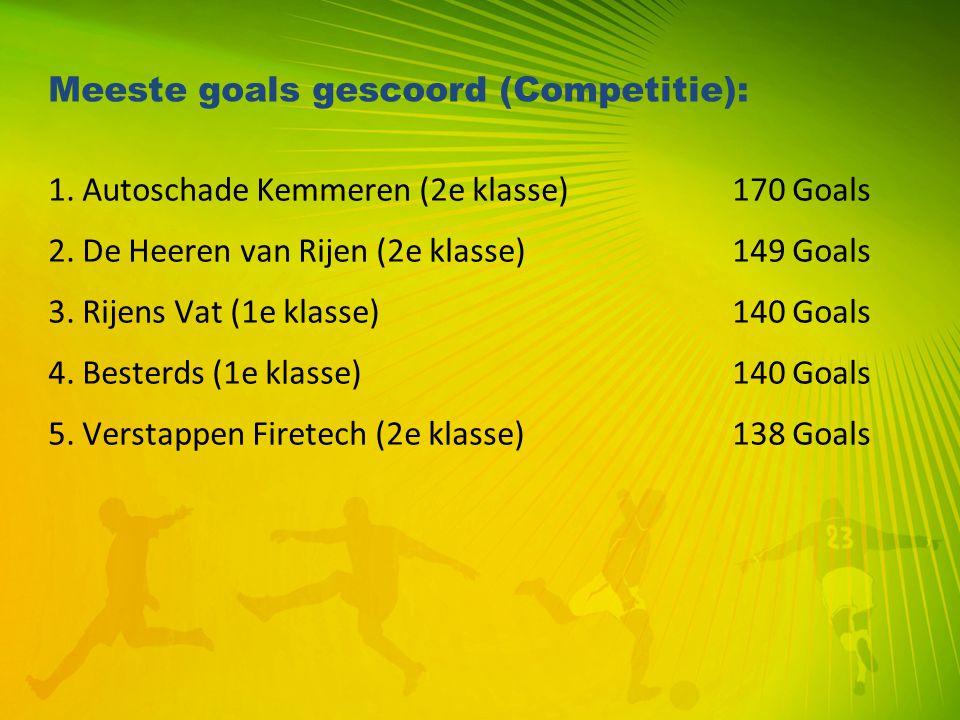 Meeste goals gescoord (Competitie): 1. Autoschade Kemmeren (2e klasse)170 Goals 2. De Heeren van Rijen (2e klasse)149 Goals 3. Rijens Vat (1e klasse)1