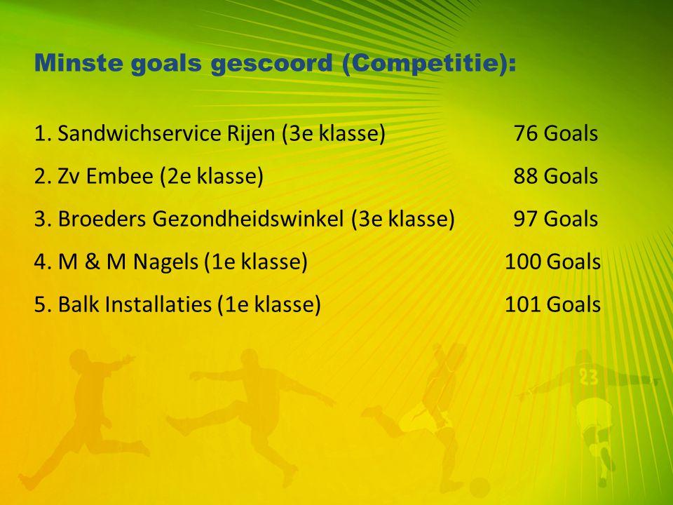 Minste goals gescoord (Competitie): 1. Sandwichservice Rijen (3e klasse)76 Goals 2. Zv Embee (2e klasse)88 Goals 3. Broeders Gezondheidswinkel (3e kla