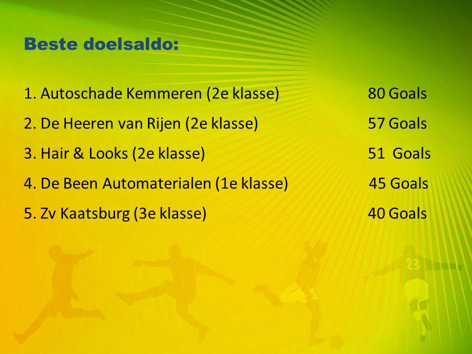 Beste doelsaldo: 1. Autoschade Kemmeren (2e klasse) 80 Goals 2. De Heeren van Rijen (2e klasse) 57 Goals 3. Hair & Looks (2e klasse) 51 Goals 4. De Be