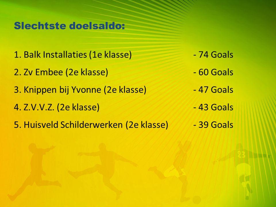 Slechtste doelsaldo: 1. Balk Installaties (1e klasse) - 74 Goals 2. Zv Embee (2e klasse) - 60 Goals 3. Knippen bij Yvonne (2e klasse) - 47 Goals 4. Z.