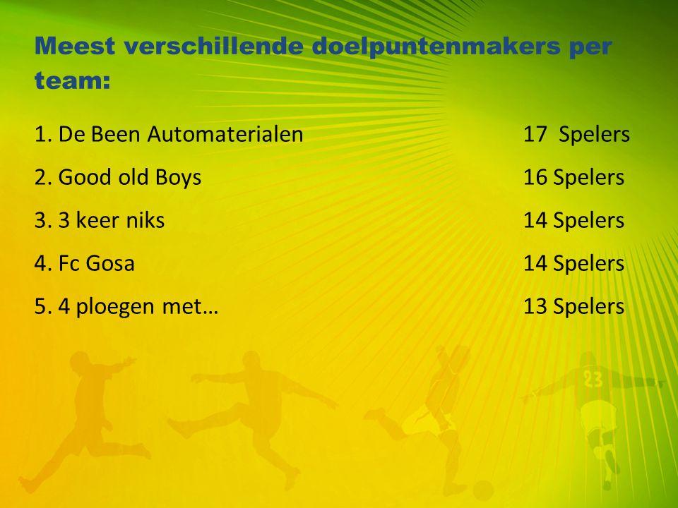 Meest verschillende doelpuntenmakers per team: 1. De Been Automaterialen 17 Spelers 2. Good old Boys 16 Spelers 3. 3 keer niks 14 Spelers 4. Fc Gosa 1