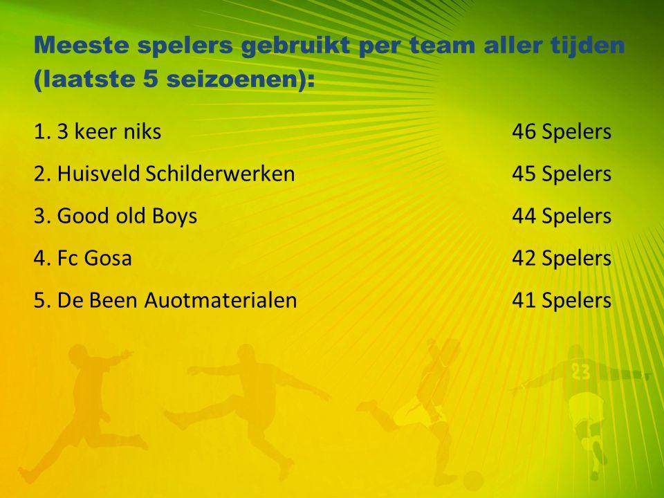 Meeste spelers gebruikt per team aller tijden (laatste 5 seizoenen): 1. 3 keer niks 46 Spelers 2. Huisveld Schilderwerken 45 Spelers 3. Good old Boys