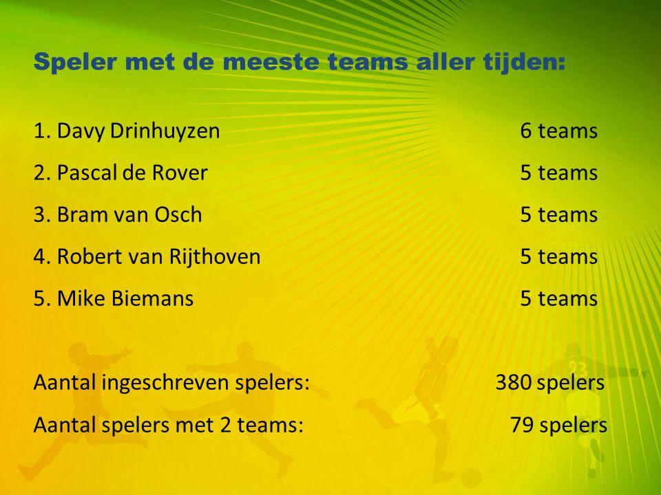 Speler met de meeste teams aller tijden: 1. Davy Drinhuyzen 6 teams 2. Pascal de Rover 5 teams 3. Bram van Osch 5 teams 4. Robert van Rijthoven 5 team