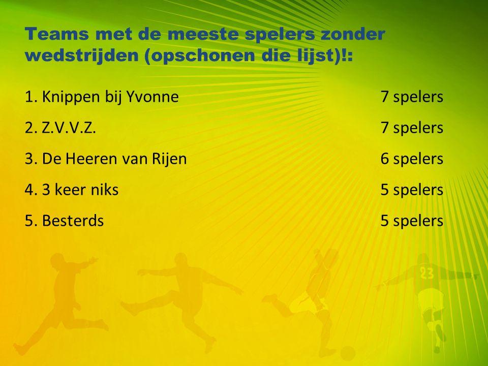 Teams met de meeste spelers zonder wedstrijden (opschonen die lijst)!: 1. Knippen bij Yvonne 7 spelers 2. Z.V.V.Z. 7 spelers 3. De Heeren van Rijen 6