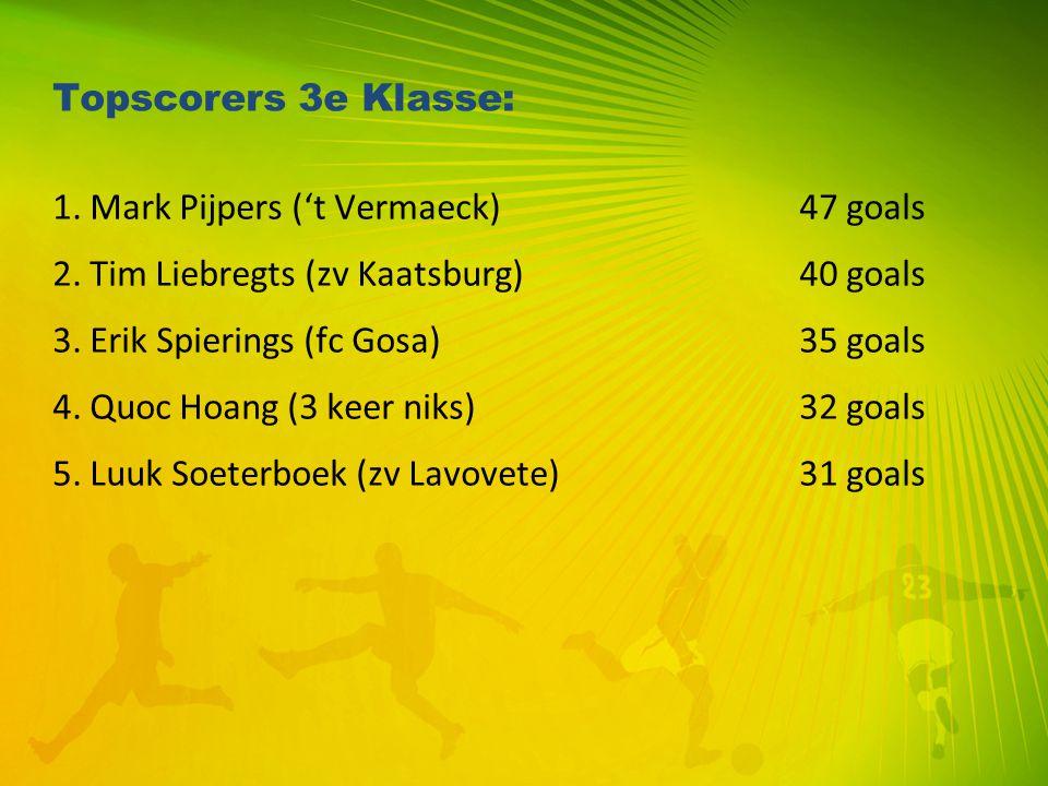 Topscorers 3e Klasse: 1. Mark Pijpers ('t Vermaeck)47 goals 2. Tim Liebregts (zv Kaatsburg) 40 goals 3. Erik Spierings (fc Gosa)35 goals 4. Quoc Hoang