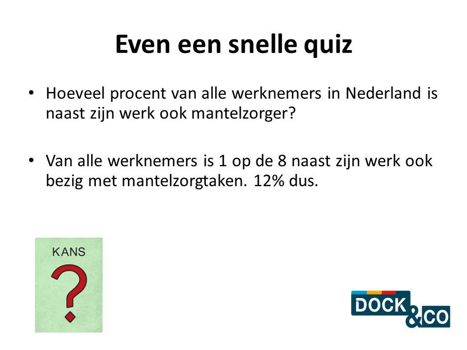 Even een snelle quiz Hoeveel procent van alle werknemers in Nederland is naast zijn werk ook mantelzorger? Van alle werknemers is 1 op de 8 naast zijn