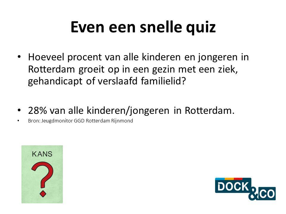 Even een snelle quiz Hoeveel procent van alle kinderen en jongeren in Rotterdam groeit op in een gezin met een ziek, gehandicapt of verslaafd familiel
