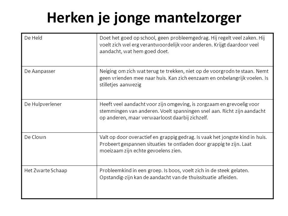 Herken je jonge mantelzorger De HeldDoet het goed op school, geen probleemgedrag. Hij regelt veel zaken. Hij voelt zich wel erg verantwoordelijk voor