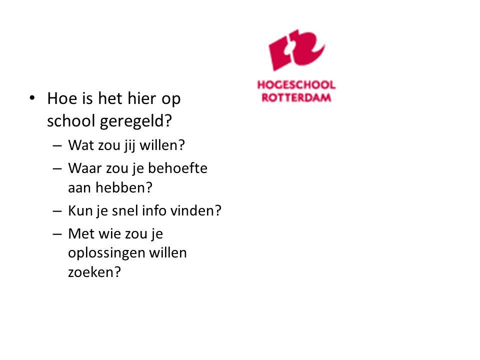 Hoe is het hier op school geregeld? – Wat zou jij willen? – Waar zou je behoefte aan hebben? – Kun je snel info vinden? – Met wie zou je oplossingen w