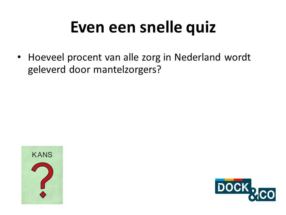 Even een snelle quiz Hoeveel procent van alle zorg in Nederland wordt geleverd door mantelzorgers?