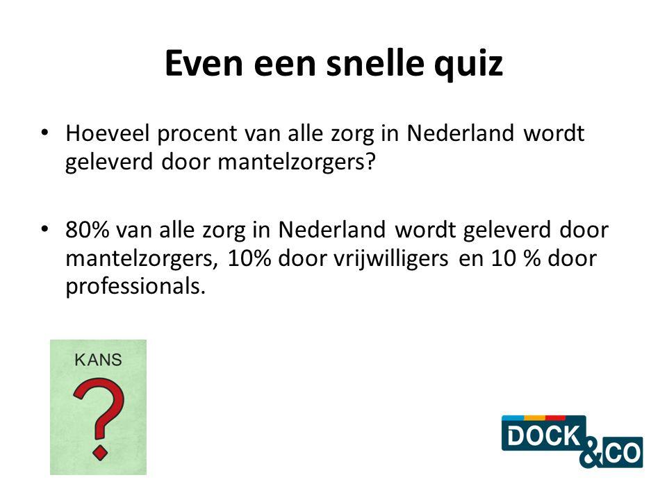 Even een snelle quiz Hoeveel procent van alle zorg in Nederland wordt geleverd door mantelzorgers? 80% van alle zorg in Nederland wordt geleverd door