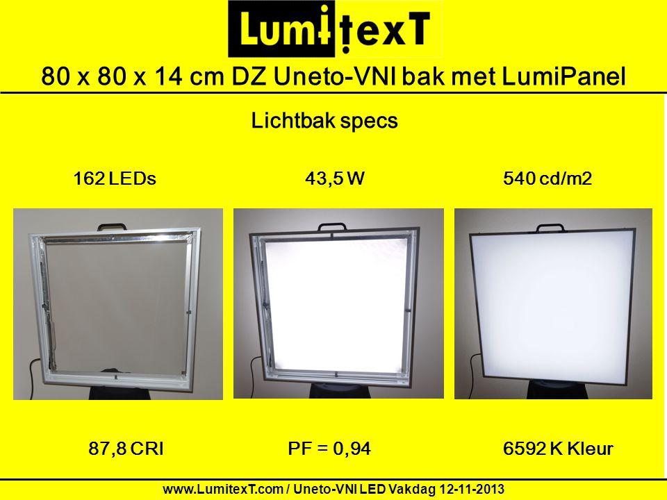 Order form for LumitexT demo Letters80 x 80 x 14 cm DZ Uneto-VNI bak met LumiPanel 87,8 CRI 540 cd/m243,5 W162 LEDs PF = 0,94 Lichtbak specs www.Lumit
