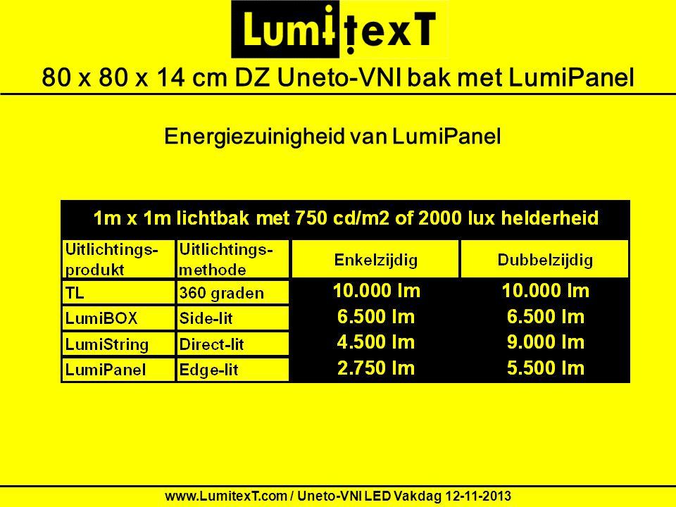 Order form for LumitexT demo Letters80 x 80 x 14 cm DZ Uneto-VNI bak met LumiPanel www.LumitexT.com / Uneto-VNI LED Vakdag 12-11-2013 Energiezuinighei