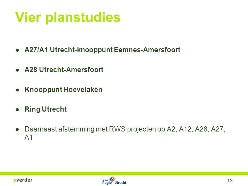 13 Vier planstudies ●A27/A1 Utrecht-knooppunt Eemnes-Amersfoort ●A28 Utrecht-Amersfoort ●Knooppunt Hoevelaken ●Ring Utrecht ●Daarnaast afstemming met